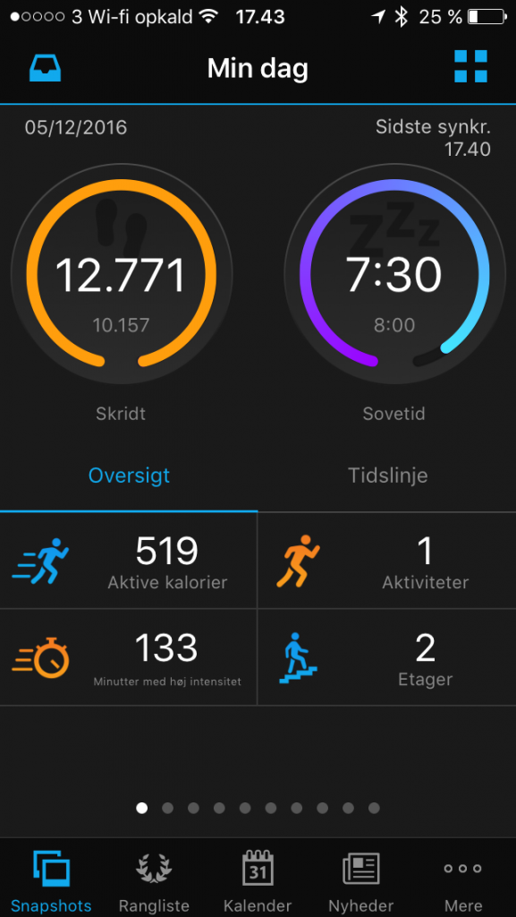 Garmin TrueUp - Connect Mobile er platformen som konsoliderer dine data.
