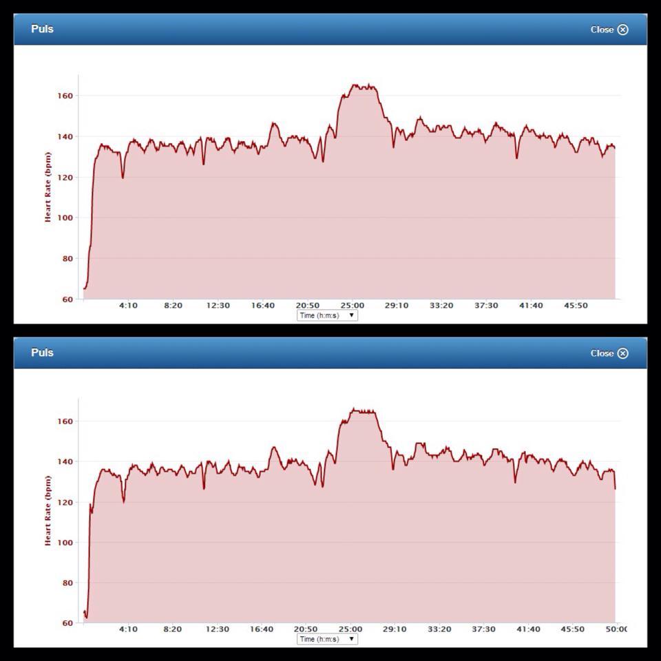 Sammenligning af pulskurver mellem Garmin HRM-RUN brystsender på fënix 2 (øverst) og Mio Alpha koblet op på iPhone (Endomondo) og derefter eksporteret til Garmin Connect for ensartet look.